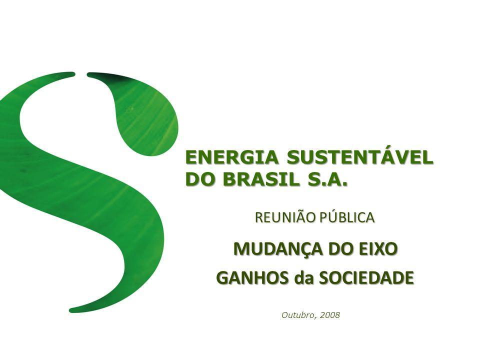 MUDANÇA DO EIXO GANHOS da SOCIEDADE