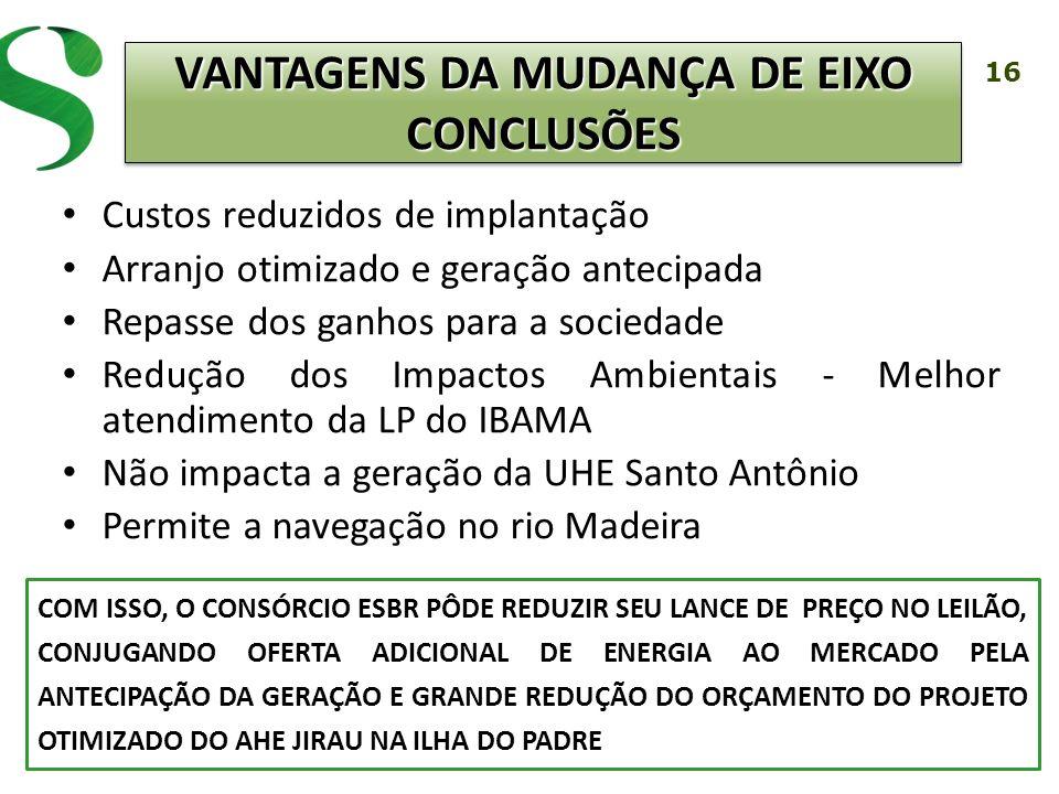 VANTAGENS DA MUDANÇA DE EIXO