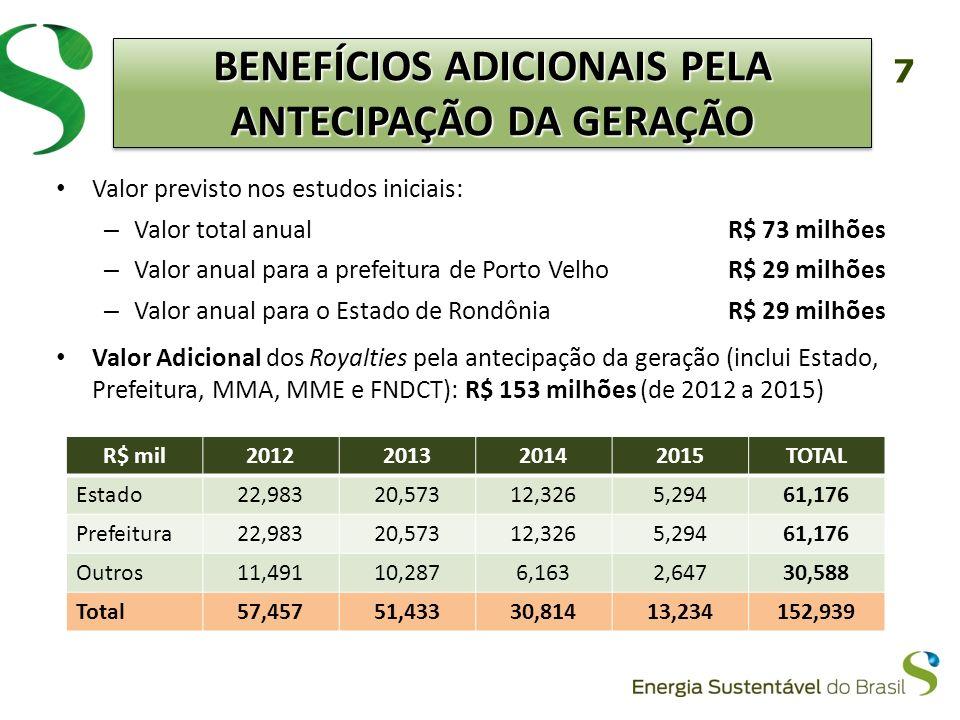 BENEFÍCIOS ADICIONAIS PELA ANTECIPAÇÃO DA GERAÇÃO