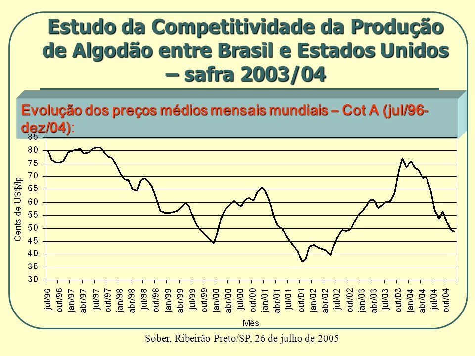 Sober, Ribeirão Preto/SP, 26 de julho de 2005