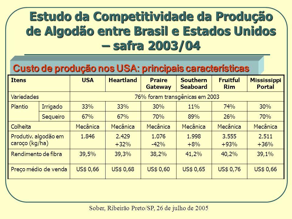 Estudo da Competitividade da Produção de Algodão entre Brasil e Estados Unidos – safra 2003/04