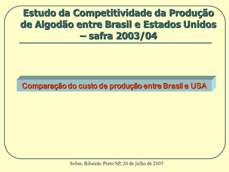 Comparação do custo de produção entre Brasil e USA