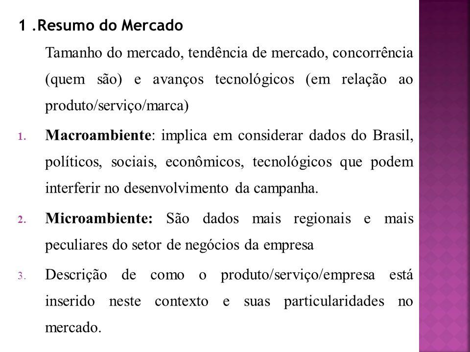 1 .Resumo do Mercado Tamanho do mercado, tendência de mercado, concorrência (quem são) e avanços tecnológicos (em relação ao produto/serviço/marca)
