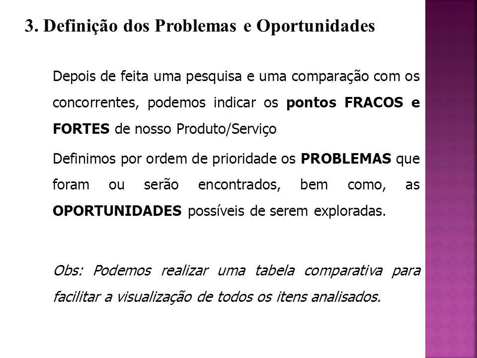 3. Definição dos Problemas e Oportunidades