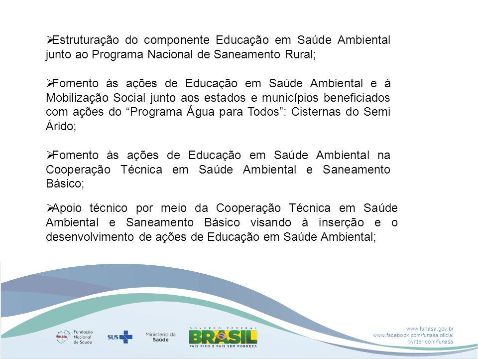 Estruturação do componente Educação em Saúde Ambiental junto ao Programa Nacional de Saneamento Rural;