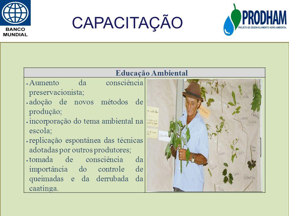 CAPACITAÇÃO Educação Ambiental