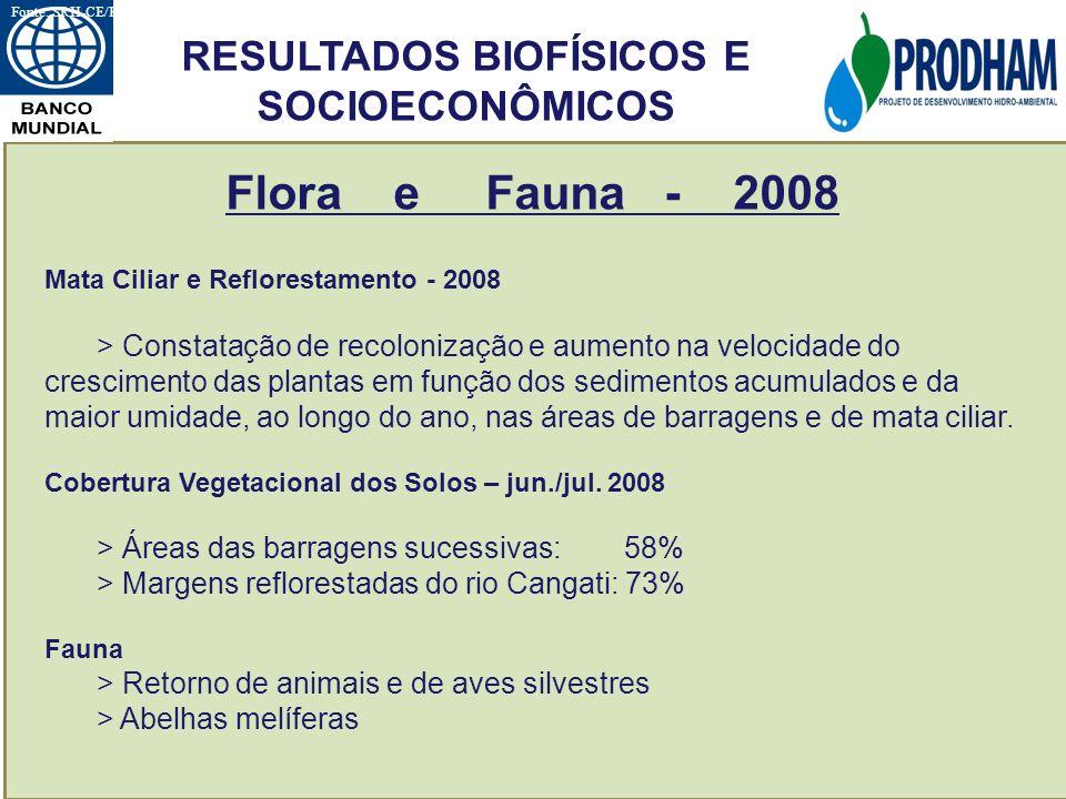 RESULTADOS BIOFÍSICOS E SOCIOECONÔMICOS