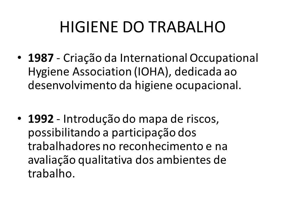 HIGIENE DO TRABALHO 1987 - Criação da International Occupational Hygiene Association (IOHA), dedicada ao desenvolvimento da higiene ocupacional.