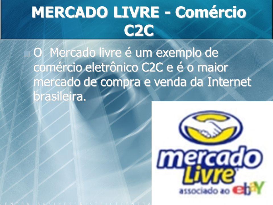 MERCADO LIVRE - Comércio C2C