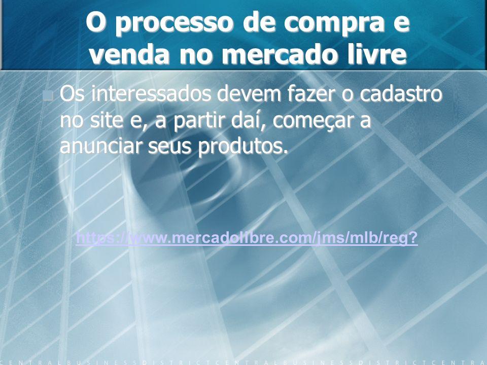 O processo de compra e venda no mercado livre