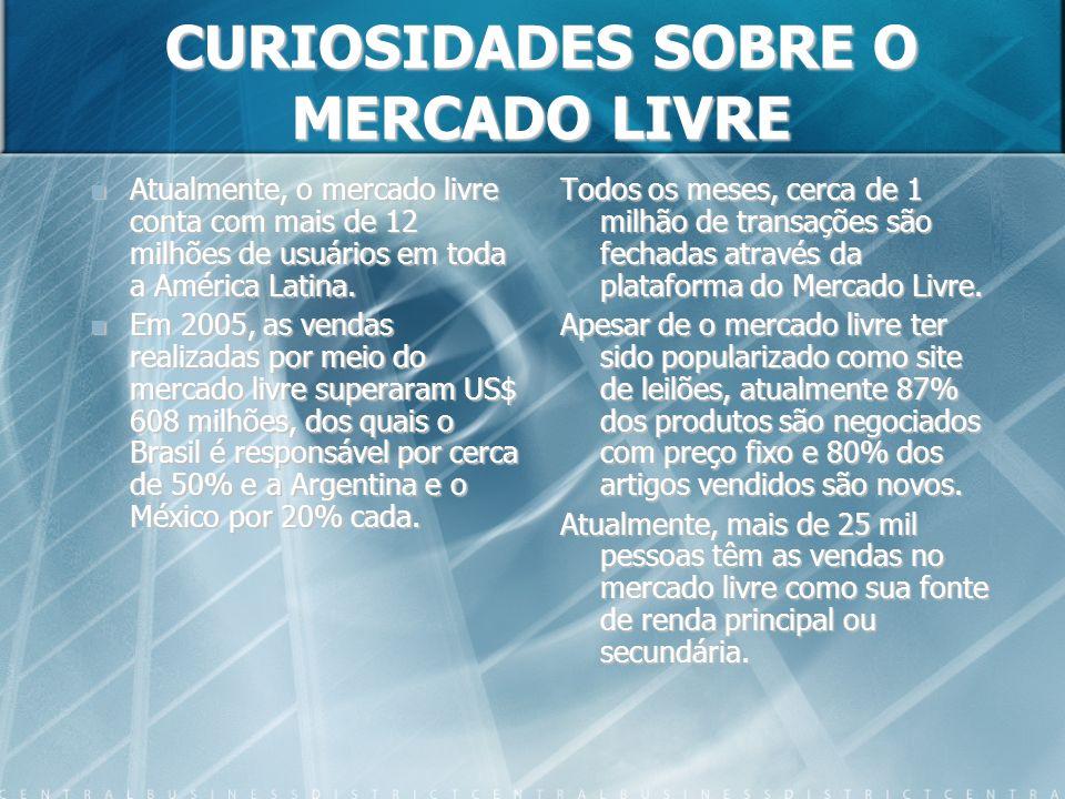 CURIOSIDADES SOBRE O MERCADO LIVRE