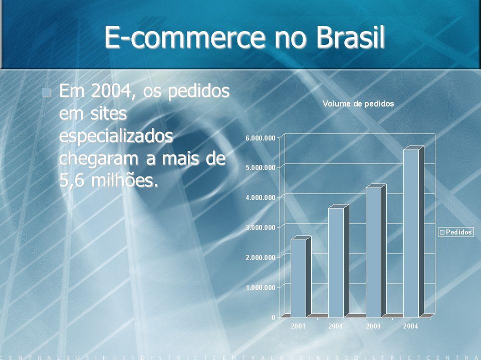 E-commerce no Brasil Em 2004, os pedidos em sites especializados chegaram a mais de 5,6 milhões.
