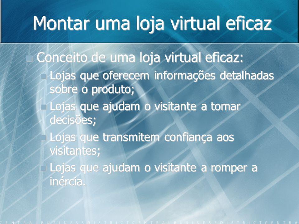 Montar uma loja virtual eficaz