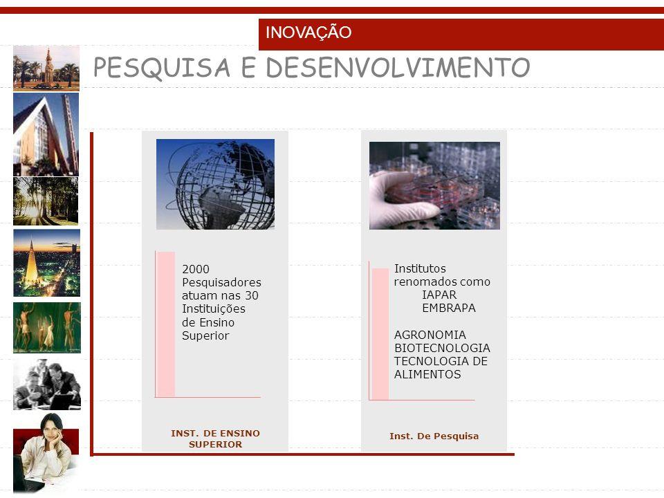 INST. DE ENSINO SUPERIOR