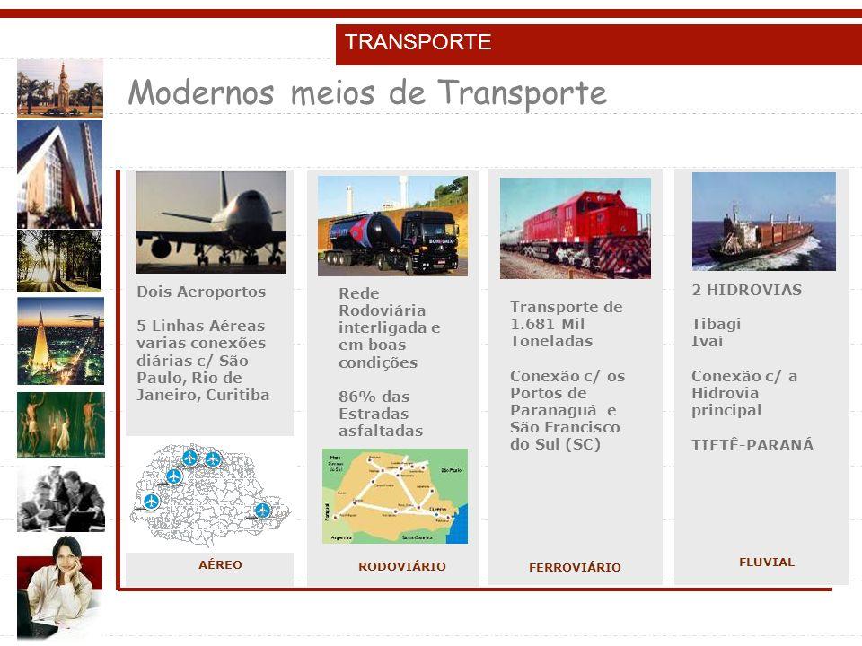Modernos meios de Transporte