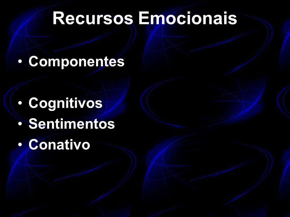 Recursos Emocionais Componentes Cognitivos Sentimentos Conativo