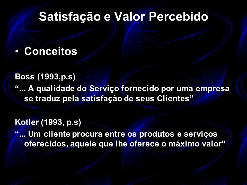 Satisfação e Valor Percebido