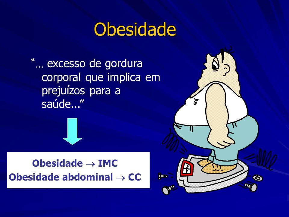Obesidade abdominal  CC