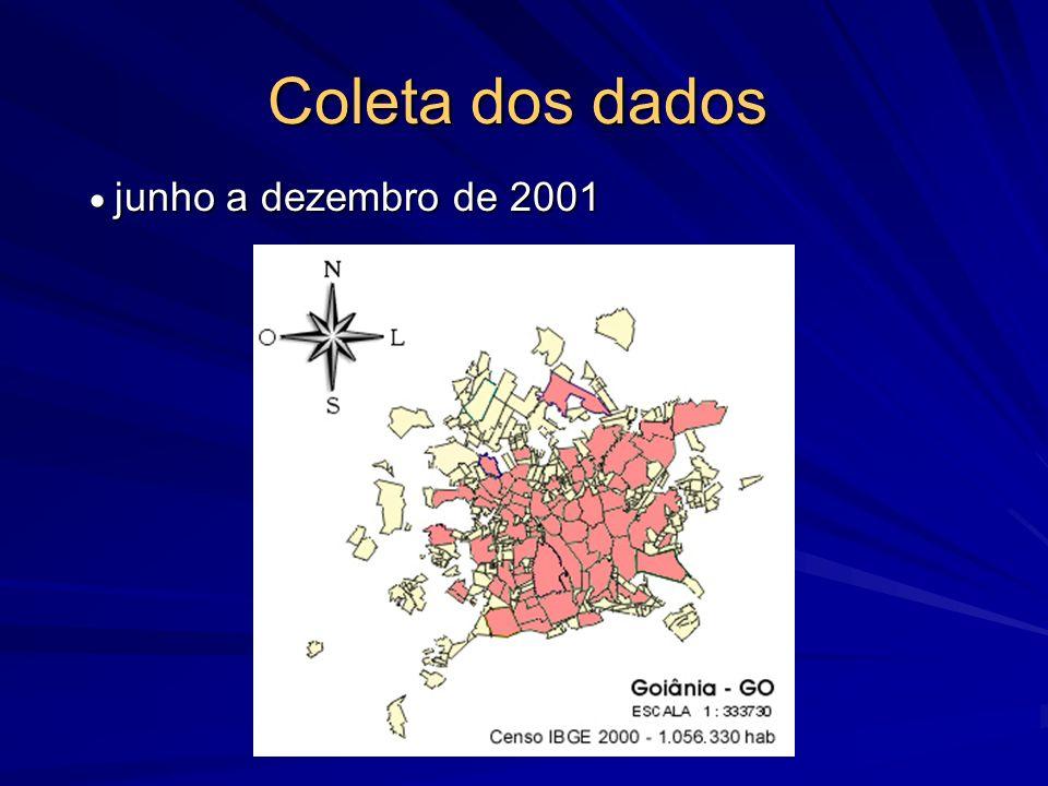 Coleta dos dados  junho a dezembro de 2001