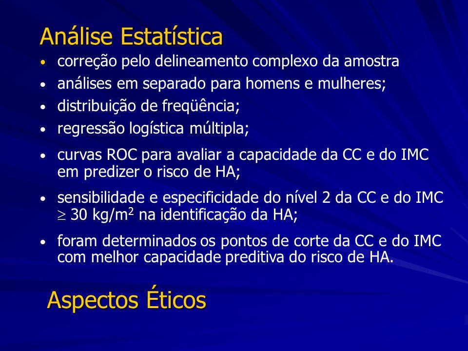 Análise Estatística Aspectos Éticos