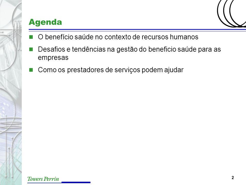 Agenda O benefício saúde no contexto de recursos humanos