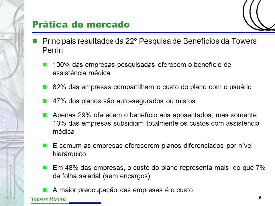 Prática de mercado Principais resultados da 22º Pesquisa de Benefícios da Towers Perrin.