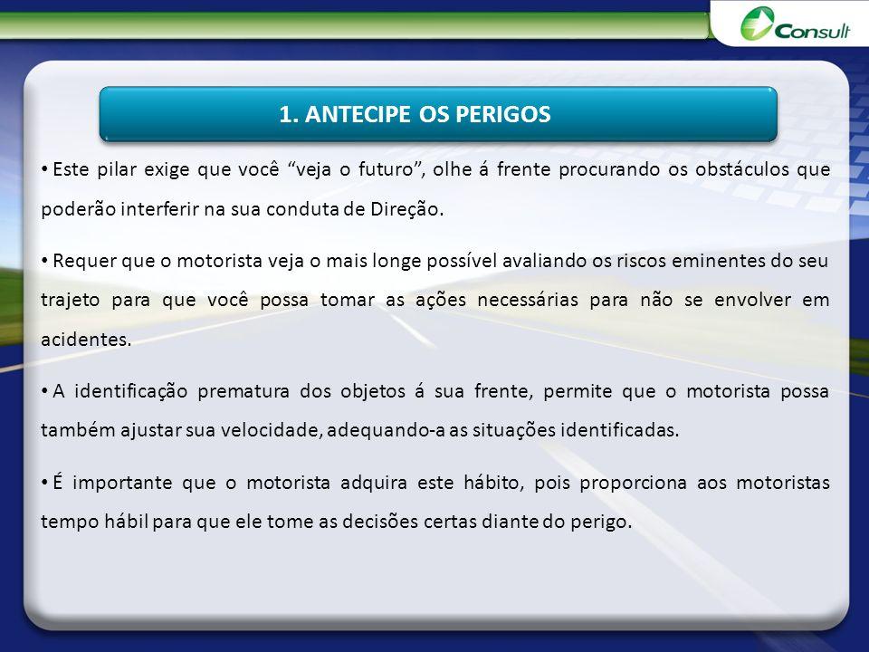 1. ANTECIPE OS PERIGOS