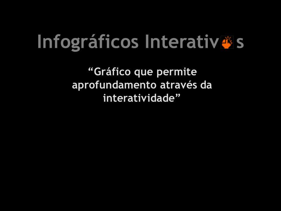 Infográficos Interativ s