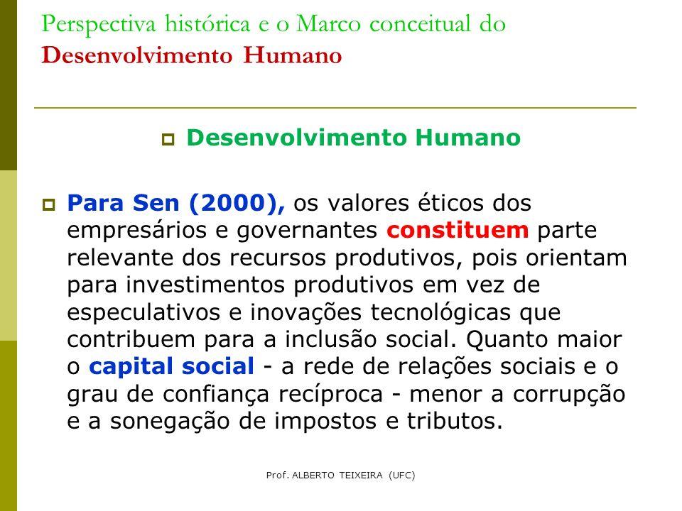 Perspectiva histórica e o Marco conceitual do Desenvolvimento Humano
