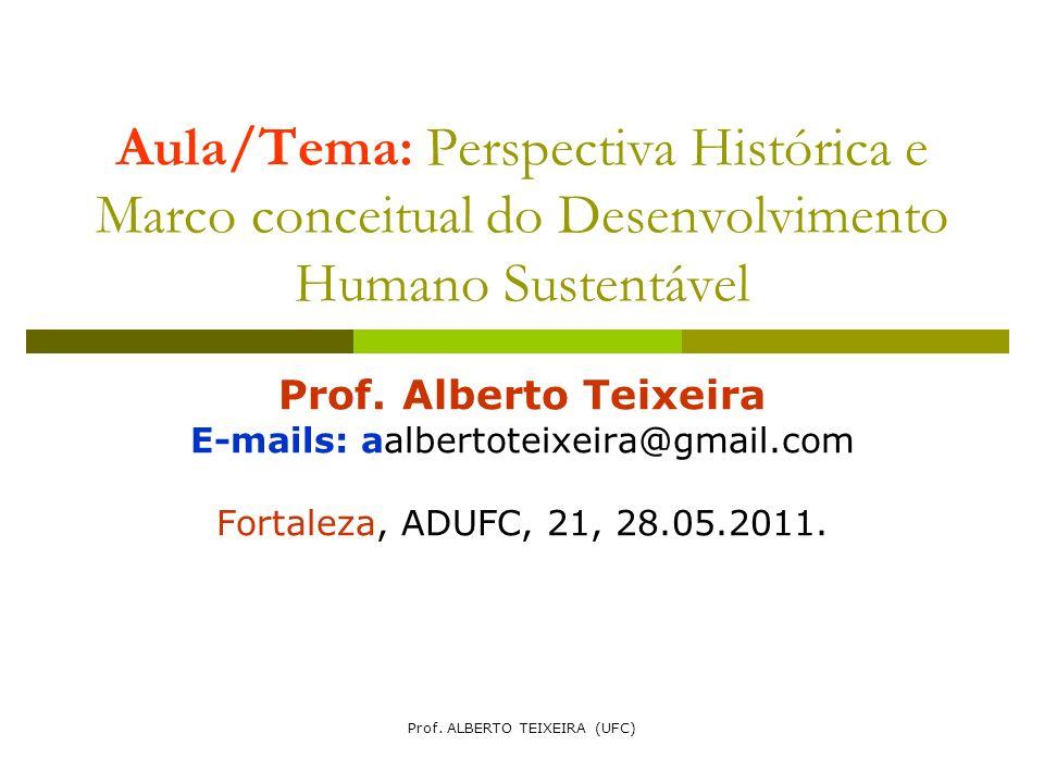 Aula/Tema: Perspectiva Histórica e Marco conceitual do Desenvolvimento Humano Sustentável