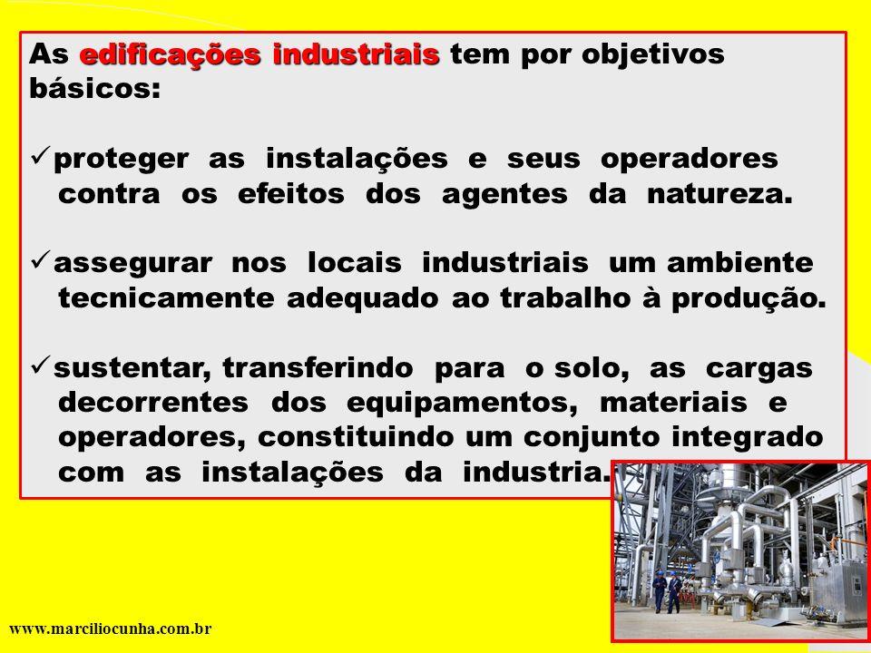 As edificações industriais tem por objetivos