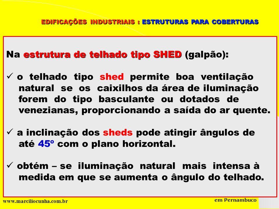 Na estrutura de telhado tipo SHED (galpão):