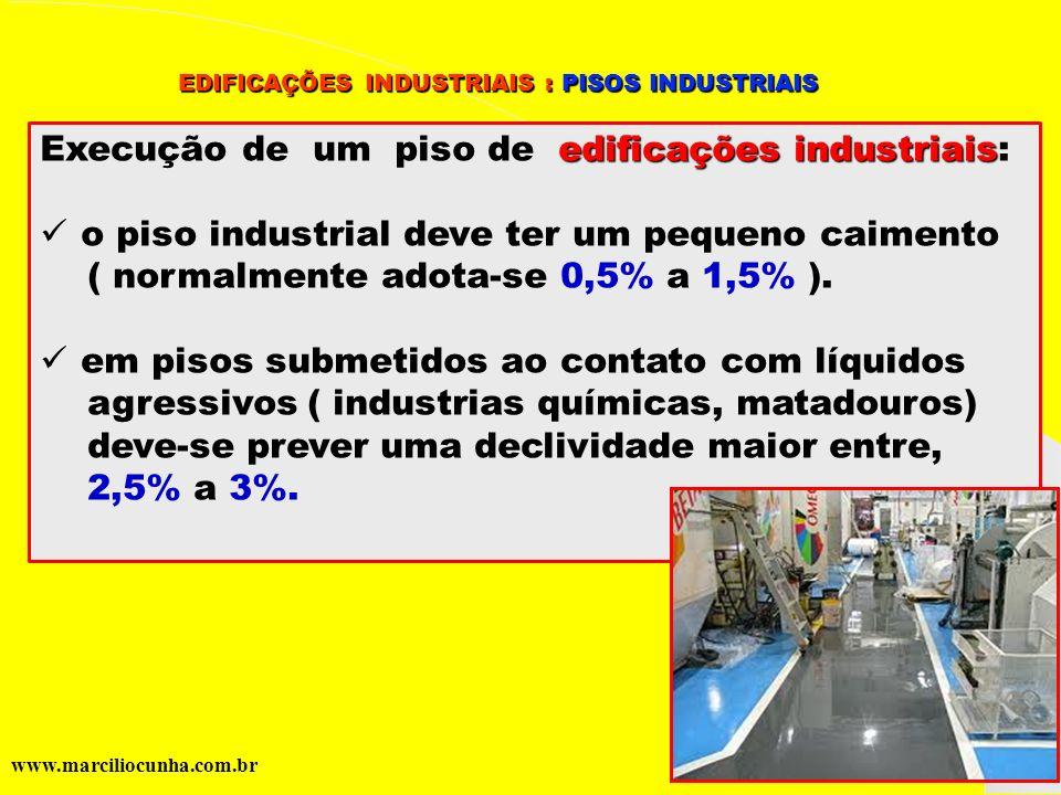 Execução de um piso de edificações industriais: