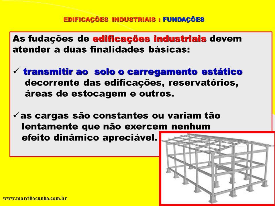 As fudações de edificações industriais devem
