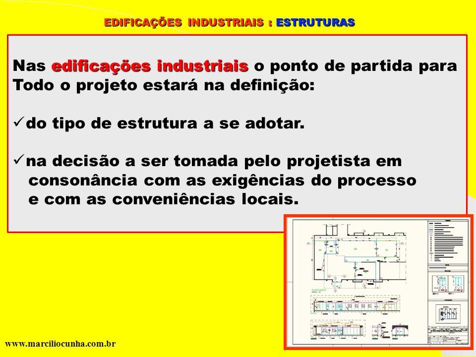 Nas edificações industriais o ponto de partida para