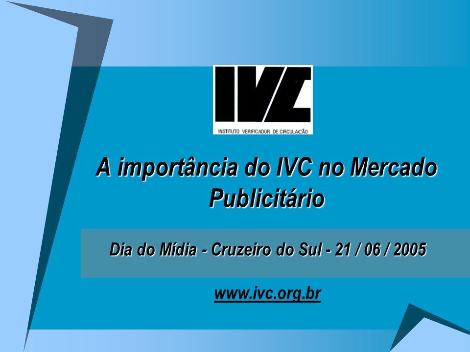 A importância do IVC no Mercado Publicitário