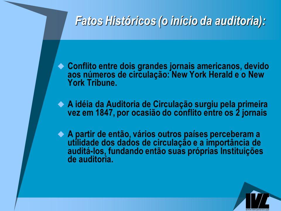 Fatos Históricos (o início da auditoria):