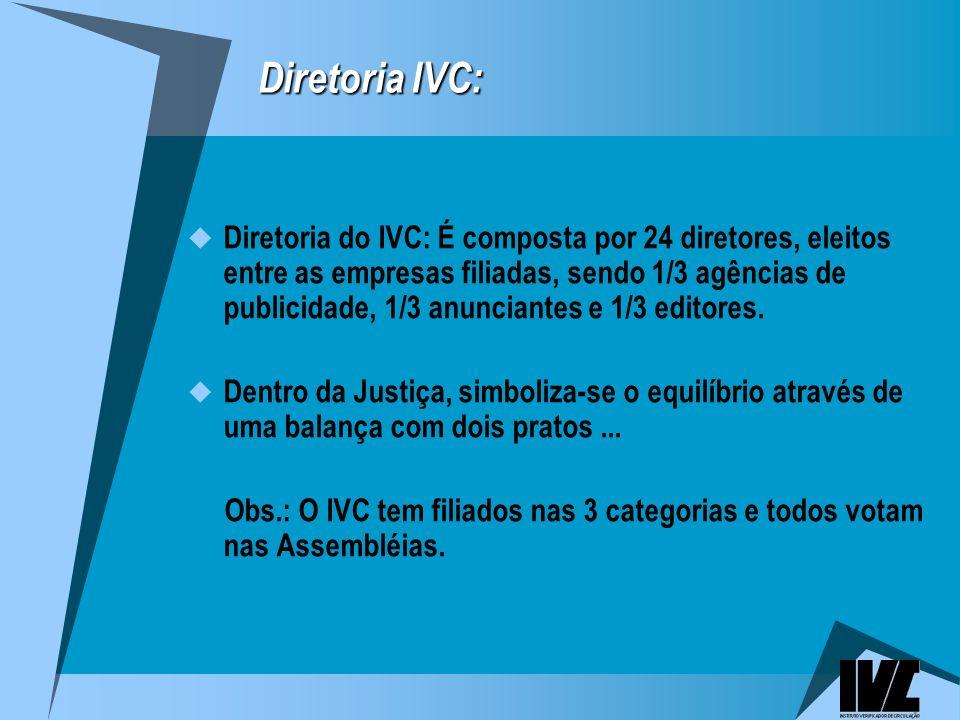 Diretoria IVC: