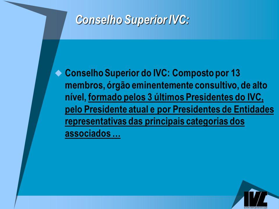Conselho Superior IVC:
