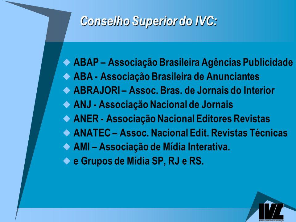 Conselho Superior do IVC:
