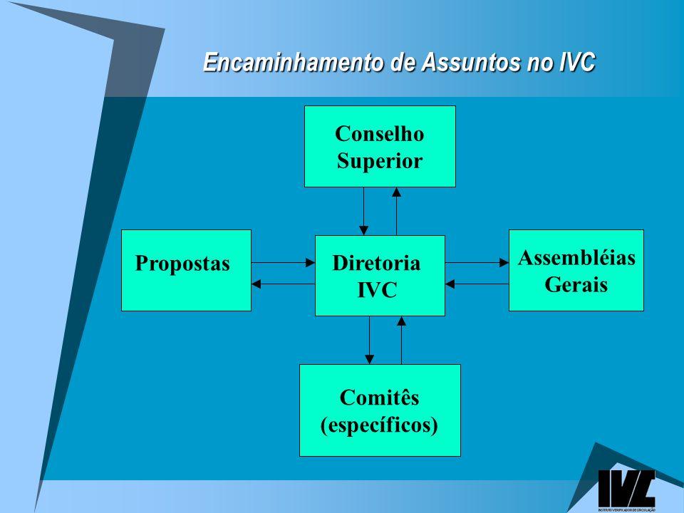 Encaminhamento de Assuntos no IVC