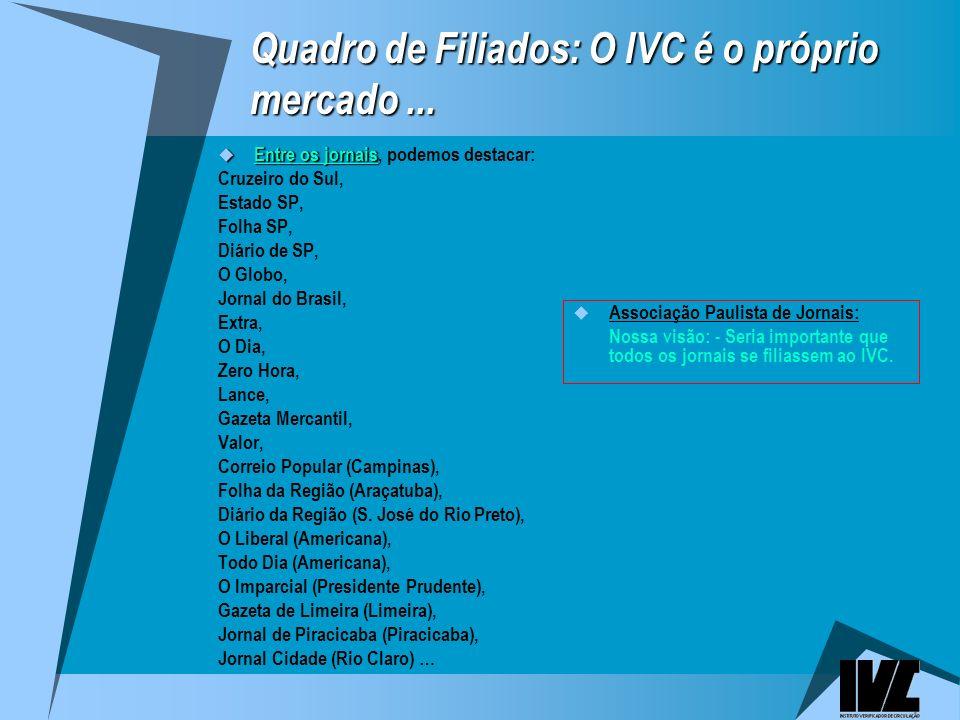 Quadro de Filiados: O IVC é o próprio mercado ...