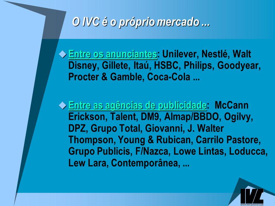 O IVC é o próprio mercado ...