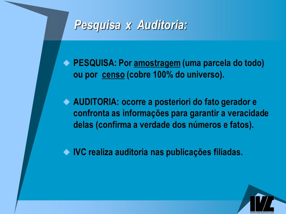 Pesquisa x Auditoria: PESQUISA: Por amostragem (uma parcela do todo) ou por censo (cobre 100% do universo).