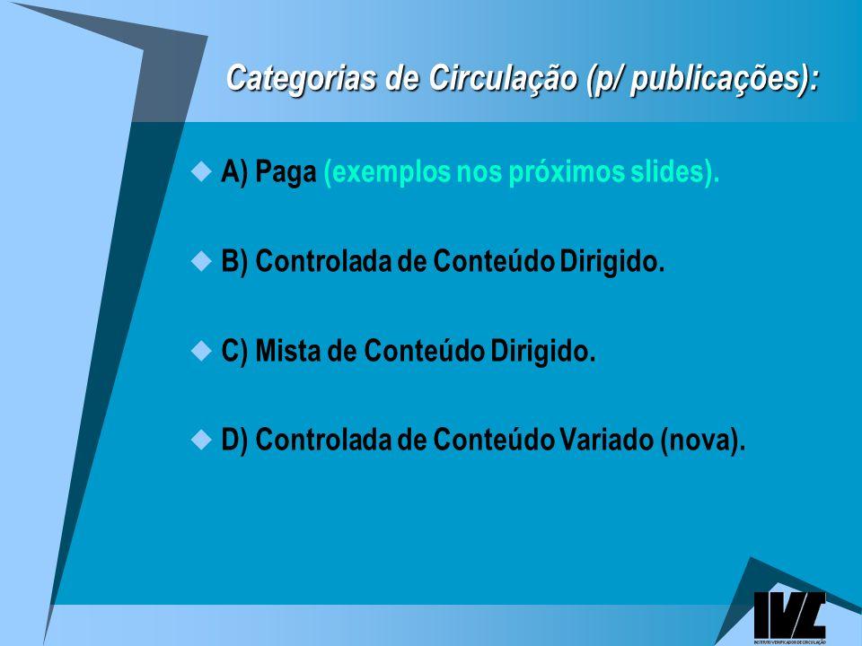 Categorias de Circulação (p/ publicações):