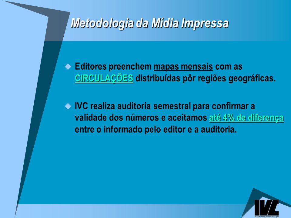 Metodologia da Mídia Impressa