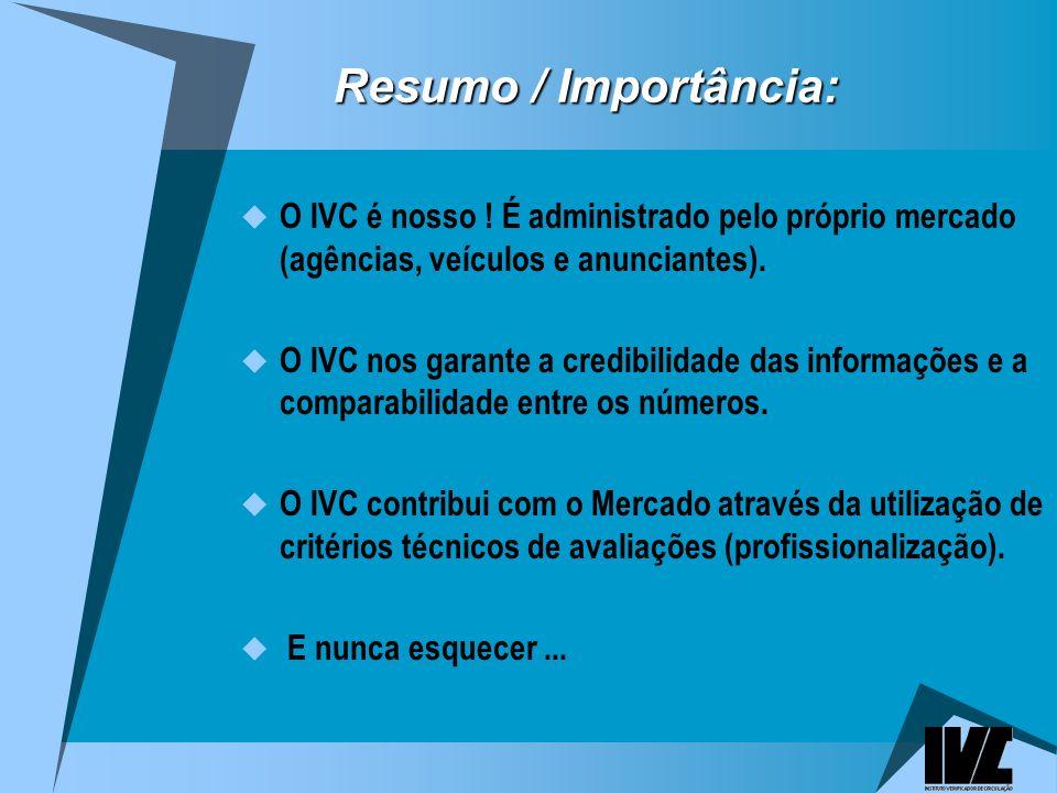 Resumo / Importância:O IVC é nosso ! É administrado pelo próprio mercado (agências, veículos e anunciantes).
