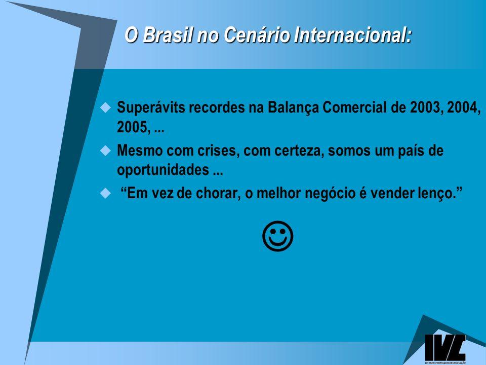 O Brasil no Cenário Internacional: