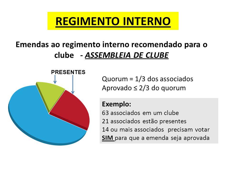 REGIMENTO INTERNO Emendas ao regimento interno recomendado para o clube - ASSEMBLEIA DE CLUBE. PRESENTES.