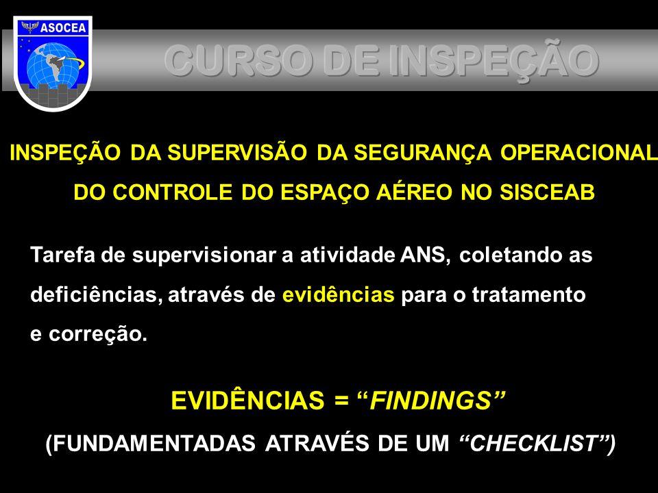 CURSO DE INSPEÇÃO CURSO DE INSPEÇÃO EVIDÊNCIAS = FINDINGS